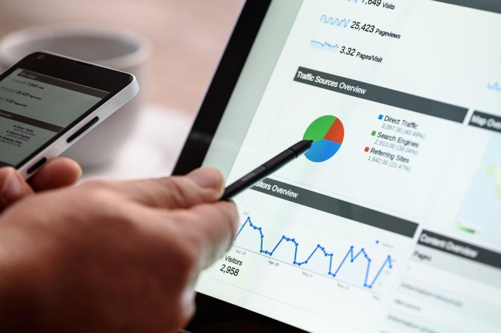 Online Marketing Potsdam